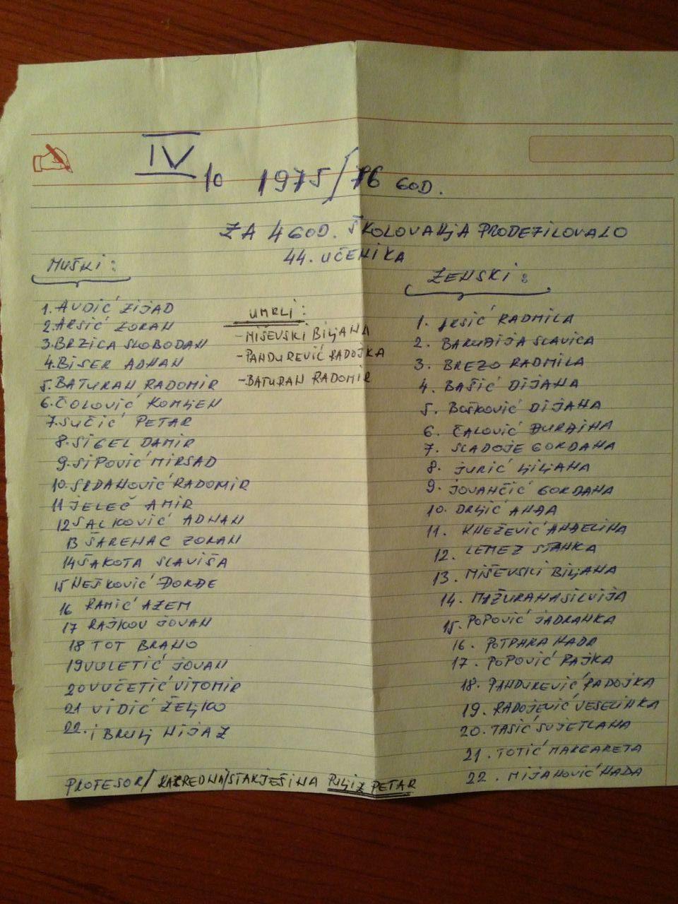 Popis učenika razreda IV 10