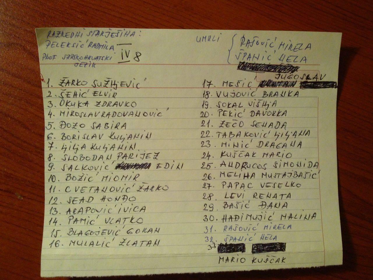 Popis učenika razreda IV 8